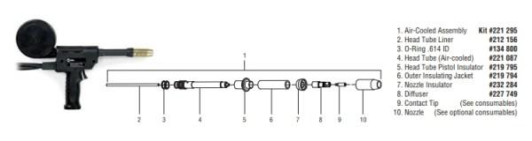 Miller Spoolmatic 30A #130831 | Miller Welding