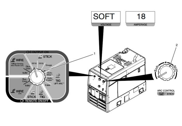 miller trailblazer 325 w gfci 907755003 diagram