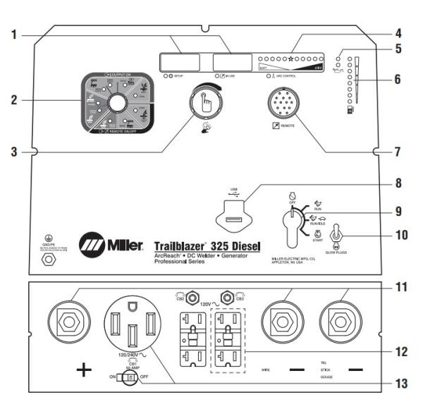 Miller Welder Wiring Diagram