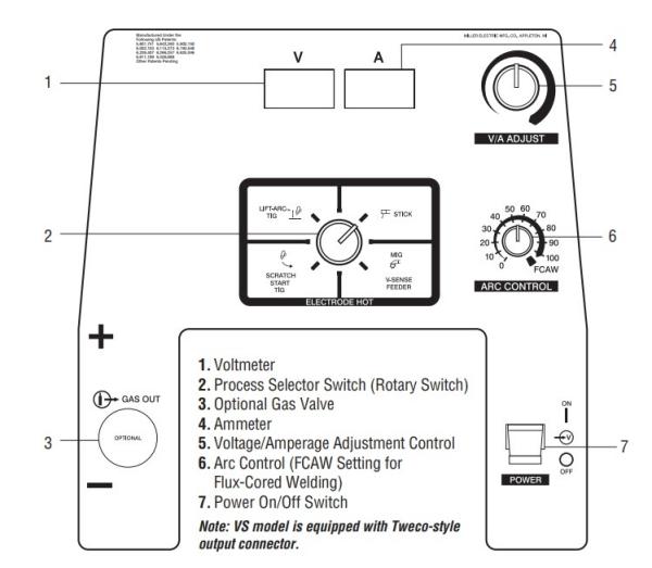 Miller Xmt 3 Wire Diagram
