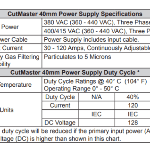 Power Supply Specifications Cutmaster 152 Plasma System 1-1730-1