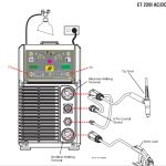 ET 220i AC/DC HT TIG Inverter Power Source System #W1009300