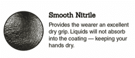 Smooth Nitrile Explanation